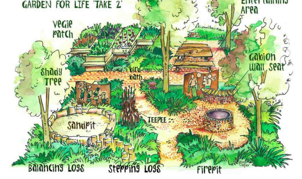 garden colour sketch